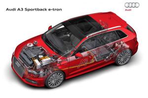 Audi A3 E-tron plug-in hybride